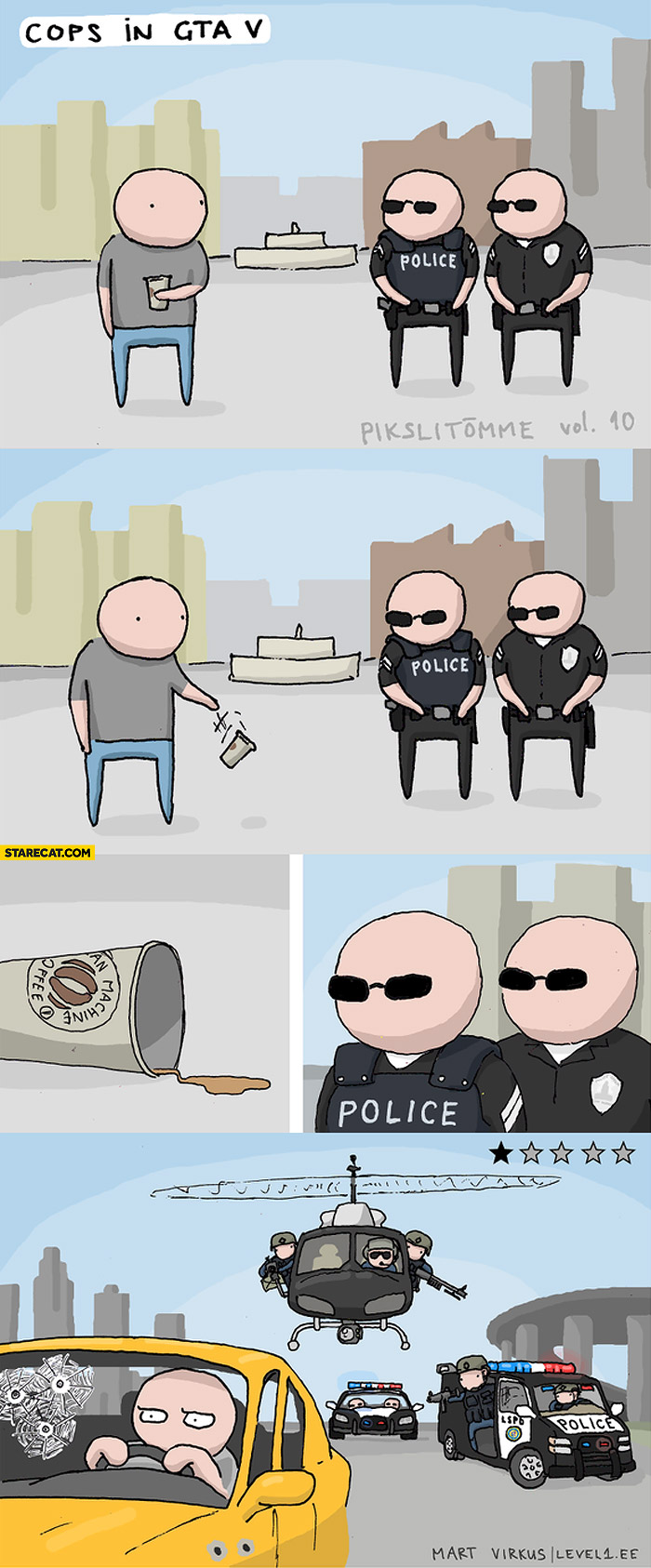 Cops in GTA V