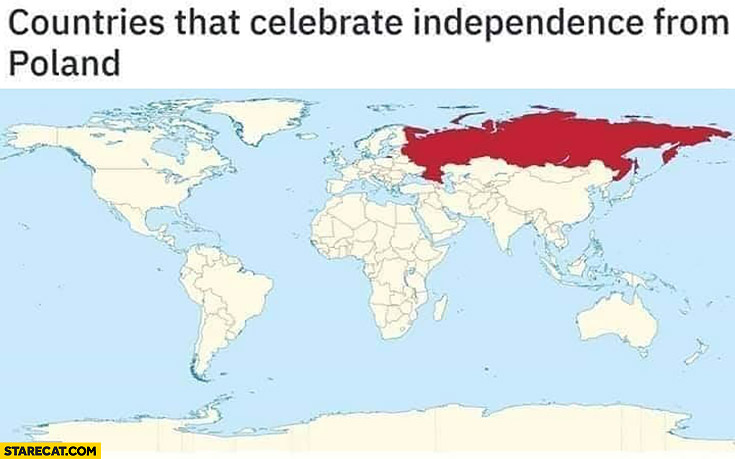 Countries that celebrate independence from Poland only Russia