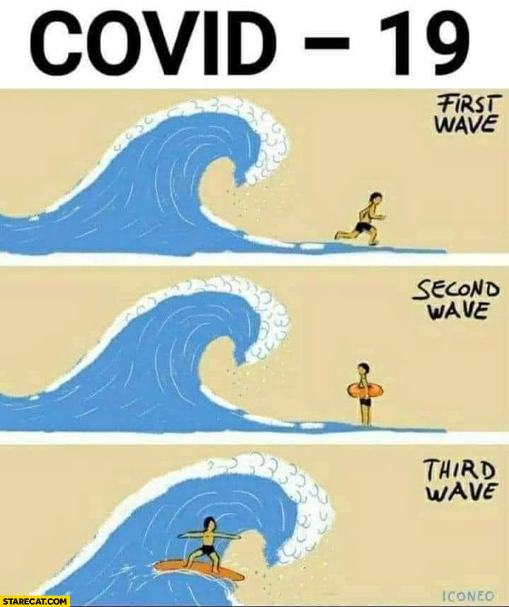 Covid-19 first wave, second wave, third wave comparison surfer surfing