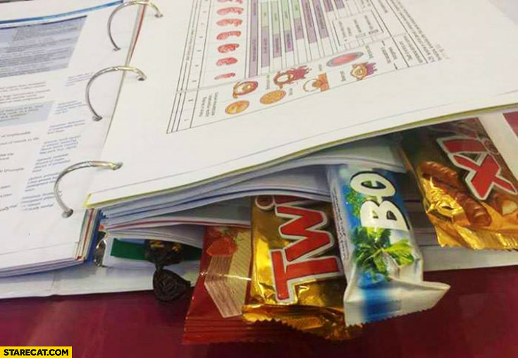 Creative learning motivators: Twix, Bounty bars after some pages