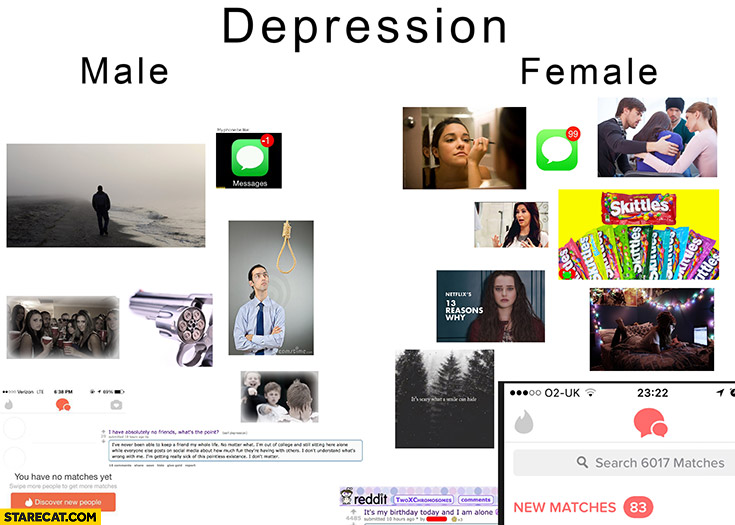 Depression male female comparison