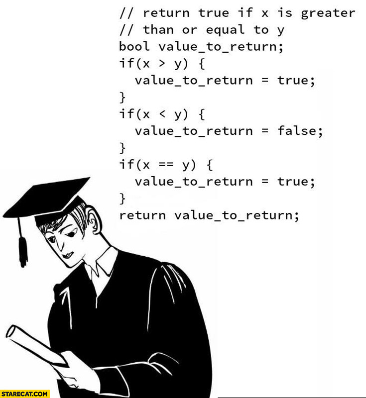 Diploma in programming fail: return true if x is greater or equal to y