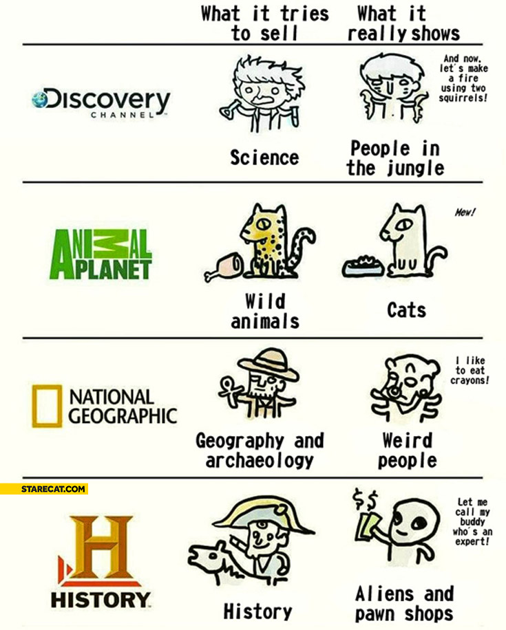Discovery Animal Planet National Geograhic history what it tries to sell what it really shows