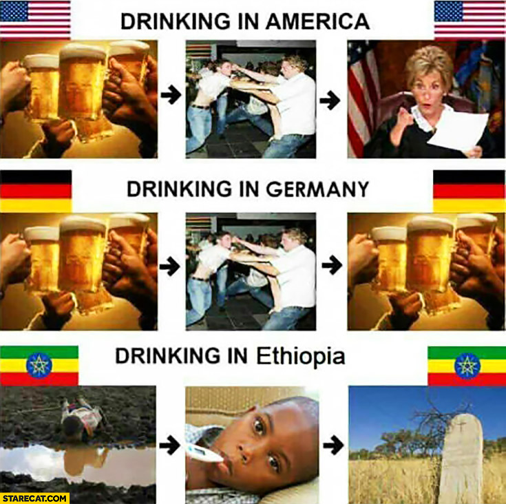 Drinking in America, drinking in Germany drinking in Ethiopia comparison dark humor