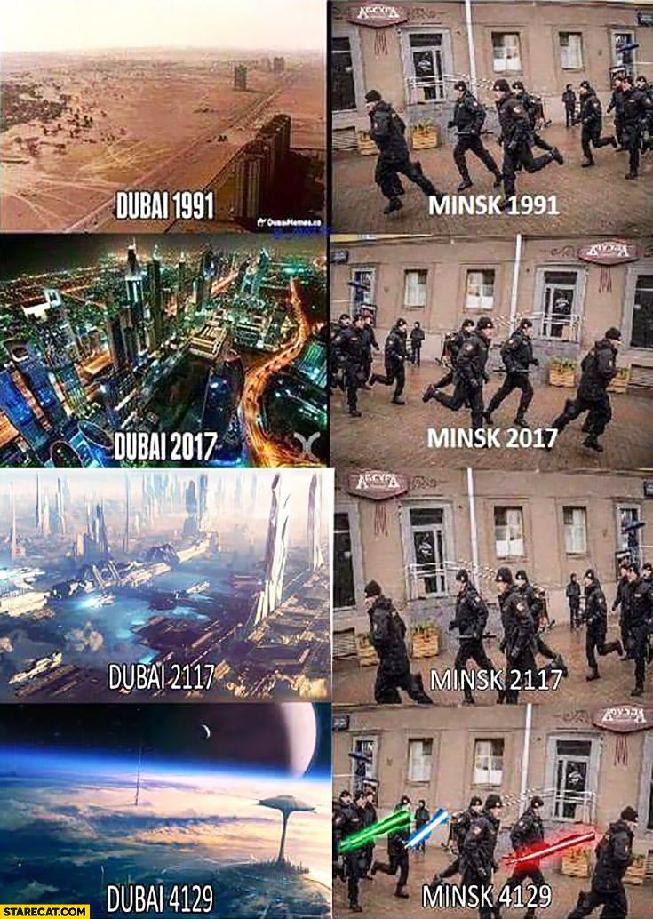 Dubai compared to Minsk years 1991 2017 2117 4129