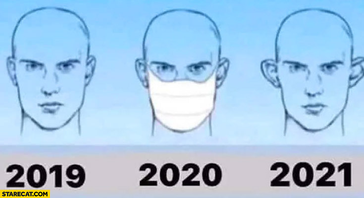 Ears after wearing facemask 2020 vs 2021 comparison