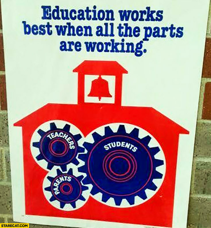 Education works best when all the parts are working teachers students parents graph poster cogs fail