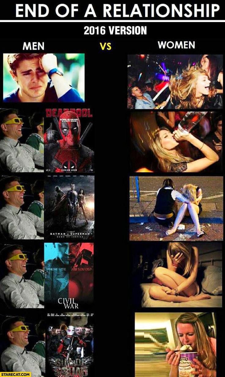 End of relationship 2016 version: men vs women. New movies for men: Deadpool, Civil war, Batman Superman