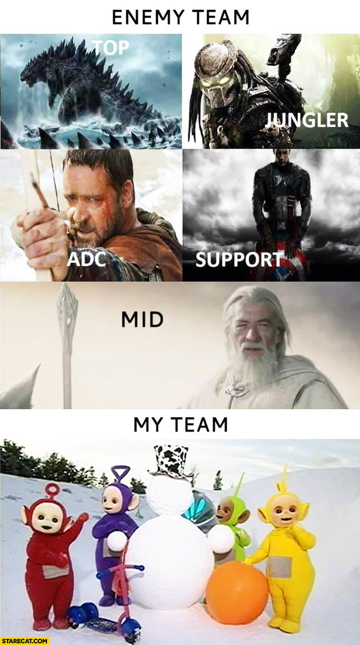 Enemy top jungler, adc, support, mid my team teletubbies