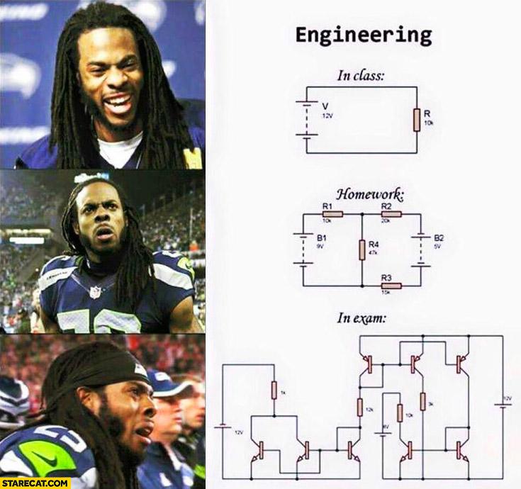 Engineering in class homework in exam