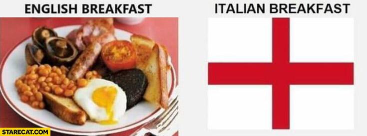 English breakfast vs Italians having england for breakfast Euro 2020 finals