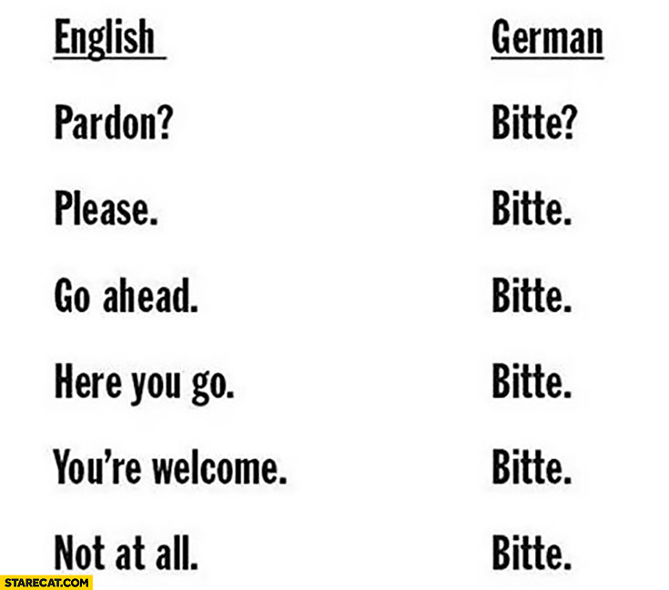 English German comparison: bitte, pardon, please, go ahead, here you go, you're welcome, not at all