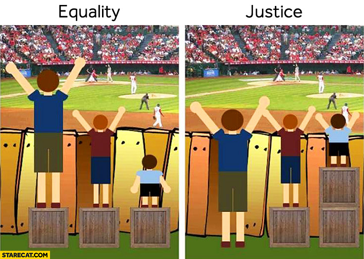 Equality justice comparison baseball match