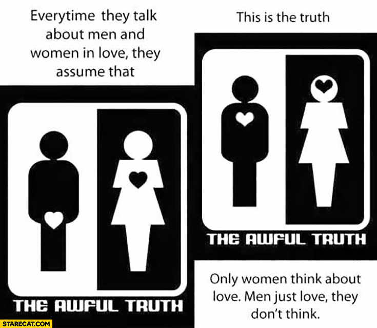 Everytime they talk about men and women in love they assume that. This is the truth: only women think about love men just love, they don't think