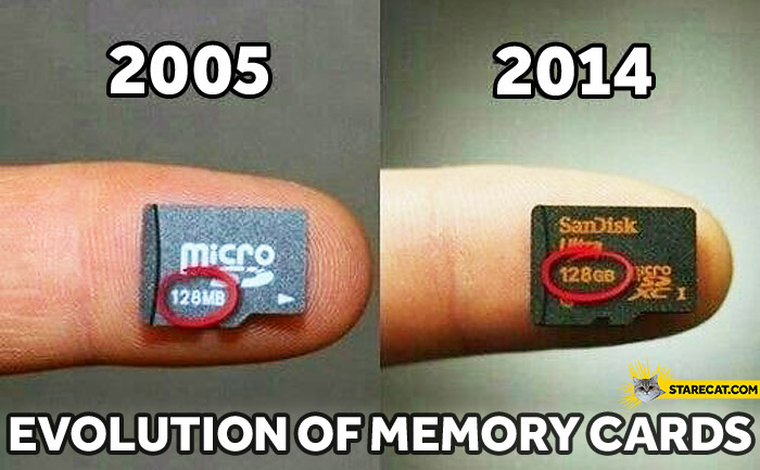 Evolution of memory cards capacity