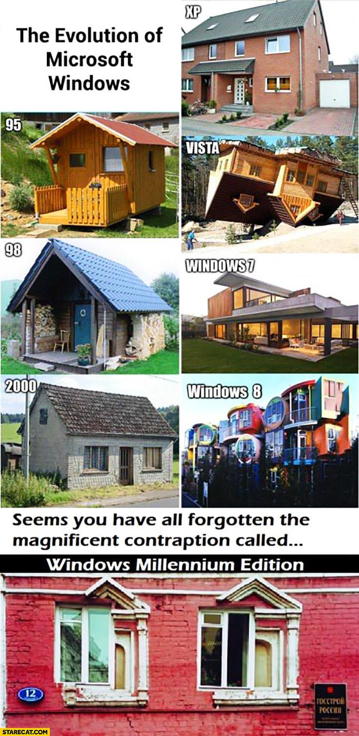 Evolution of Microsoft Windows houses. Everyone forgotten magnificent Windows Millenium Edition