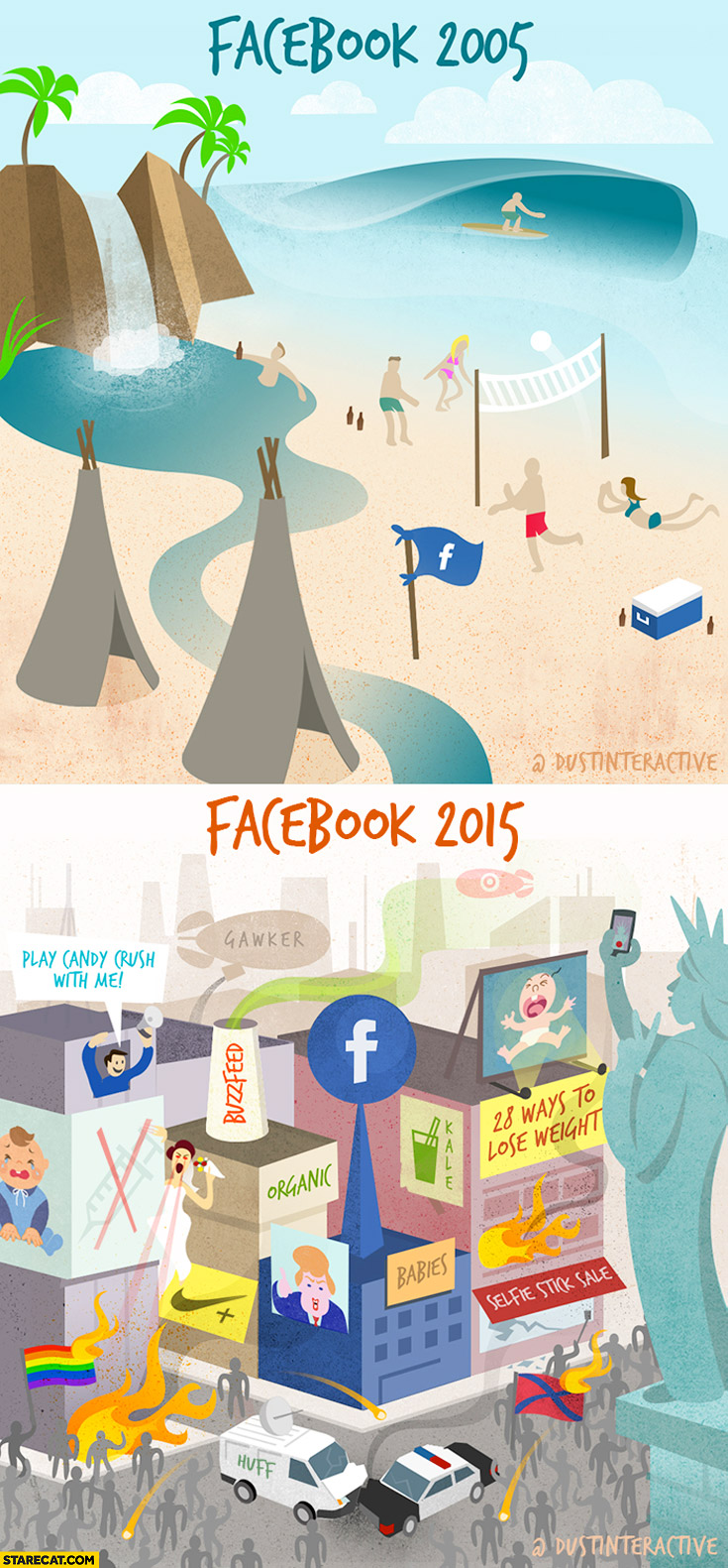 Facebook in 2005 holidays compared to facebook in 2015 crowded mess