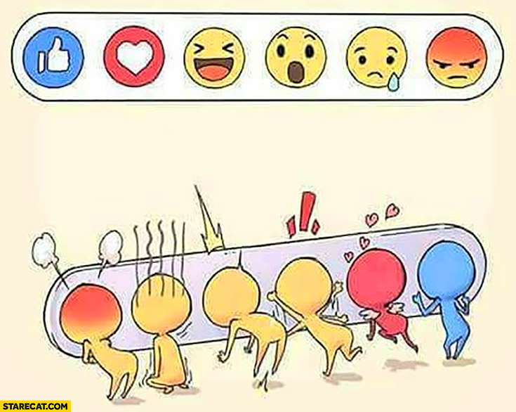 Facebook reactions emotions emoticons pictured behind the wall creative drawing
