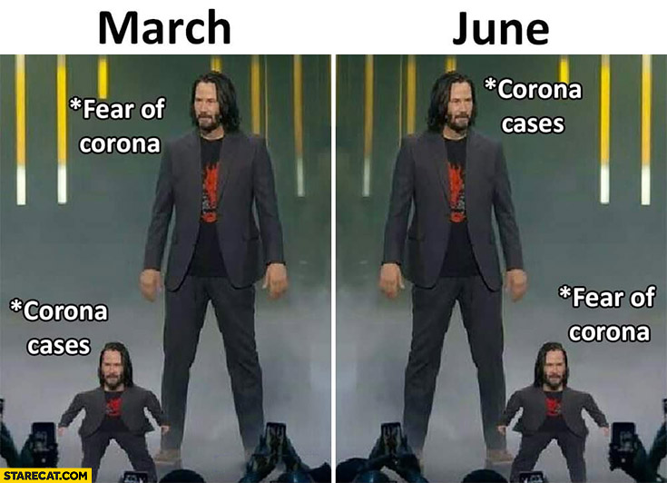 Fear corona vs corona cases March June comparison Keanu Reeves