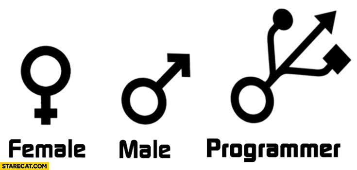 Female, male, programmer sign comparison