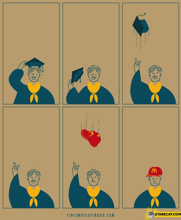 First job after graduation McDonalds