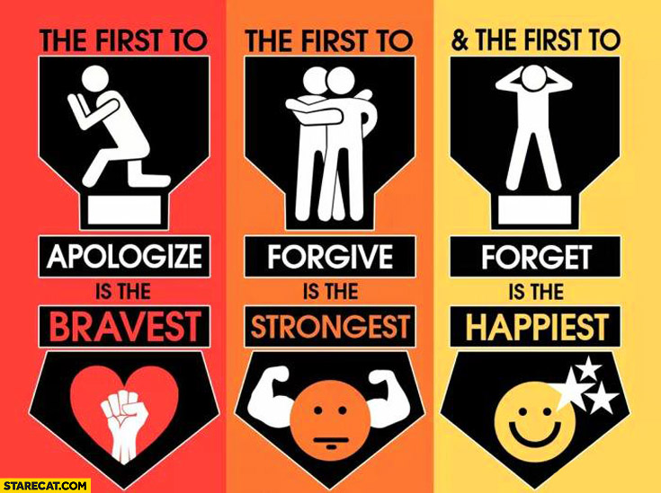 First to apologize is bravest forgive is strongest forget is happiest