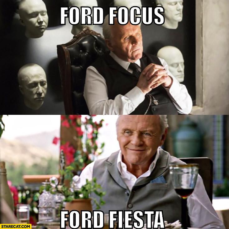 Ford Focus, Ford Fiesta Westworld