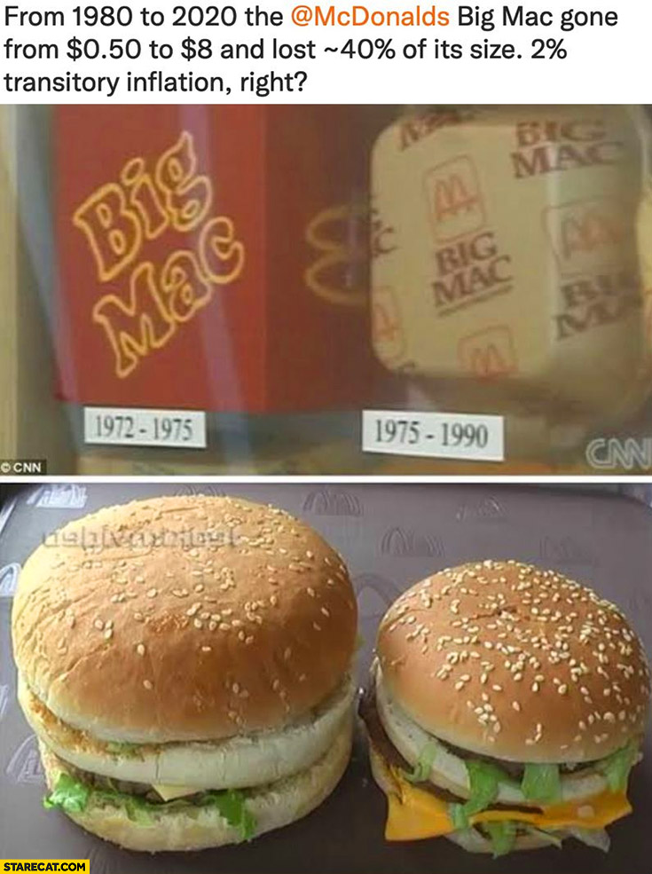 From 1980 to 2020 Big Mac gone from 0.5 to 8 dollars and lost 40 percent of its size 2 percent transitory inflation right