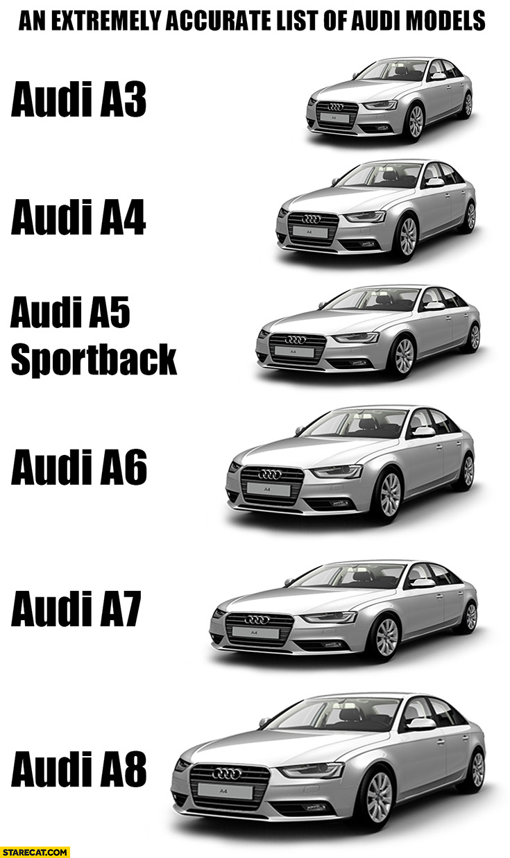 Full Accurate List Of Audi Models All Cars Looking The Same Just Resized Starecat Com