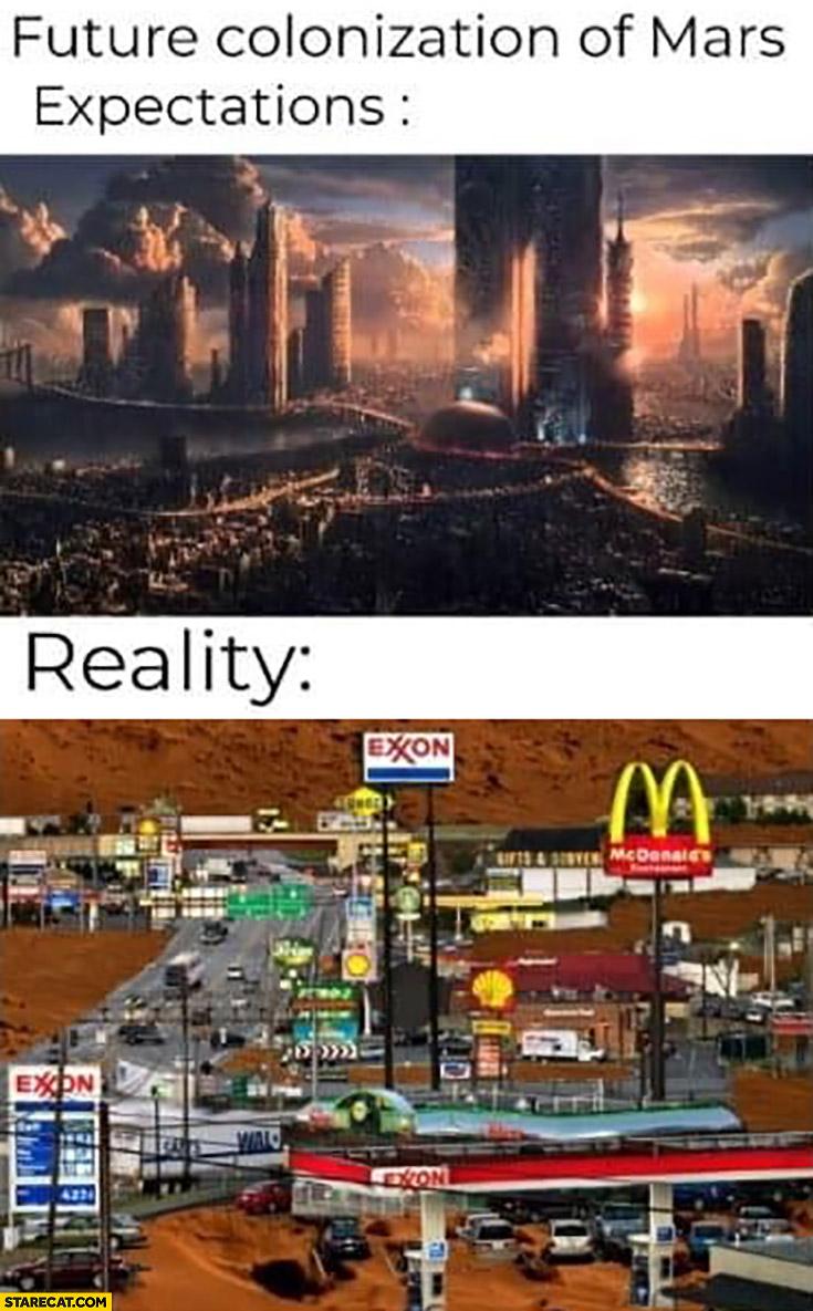 Future colonization of Mars expectations vs reality comparison