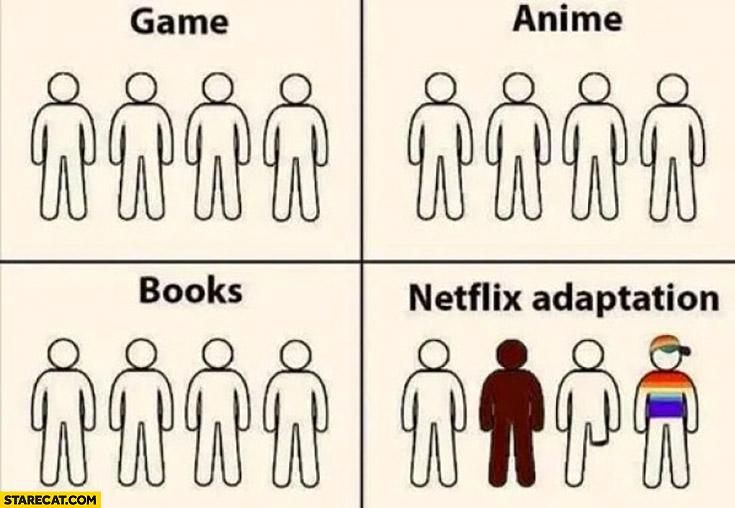 Game, anime, books, Netflix adaptation characters comparison