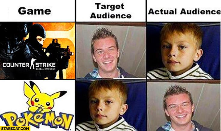 Game Counter-Strike Pokemon target audience vs actual audience comparison fail
