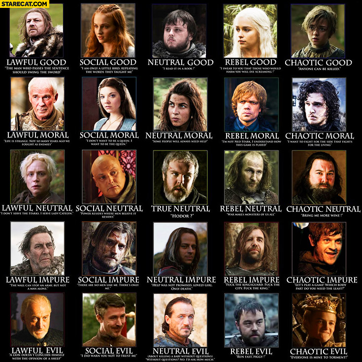 Game of Thrones characters lawful social neutral rebel chaotic good moral impure evil