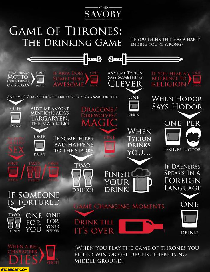 Game of Thrones drinking game rules
