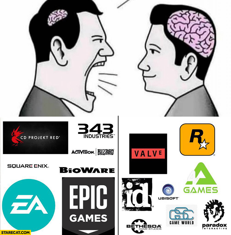 Gaming companies man with brain vs man wihout brain comparison chart