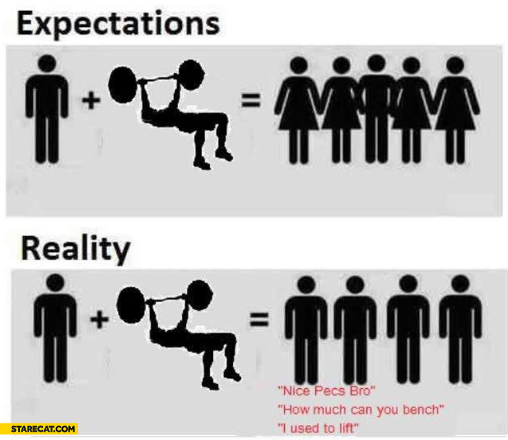 Going to gym expectations vs reality