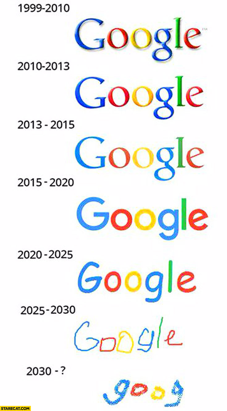 Google logo evolution fail
