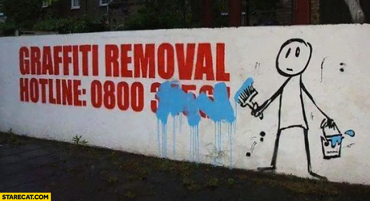 Graffiti removal hotline, phone number on the wall painted over