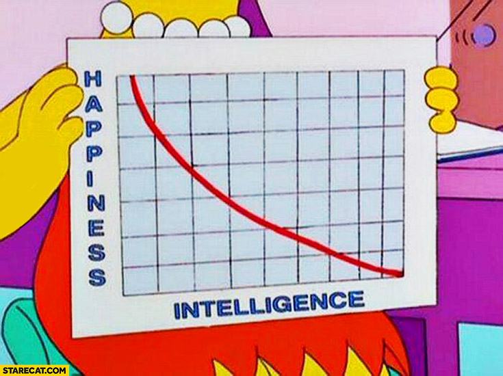 Graph happiness intelligence the Simpsons Lisa