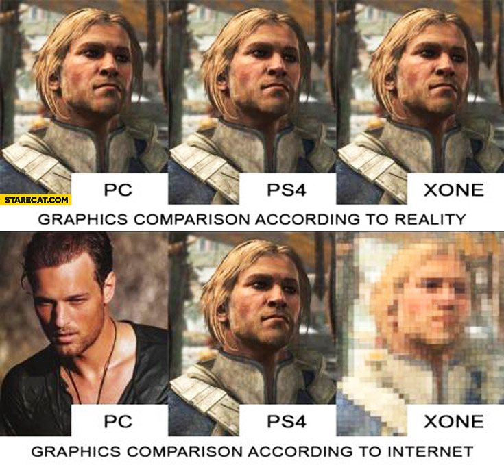 Graphics comparison according to reality according to internet PC PS4 xbox one