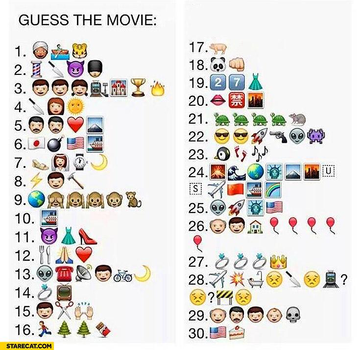 Guess the movie icons | StareCat.com