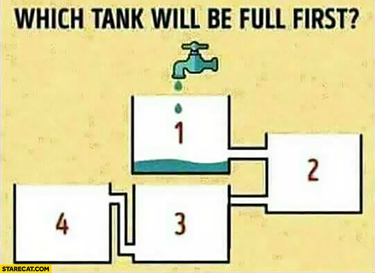 Guess which tank will be full first water riddle