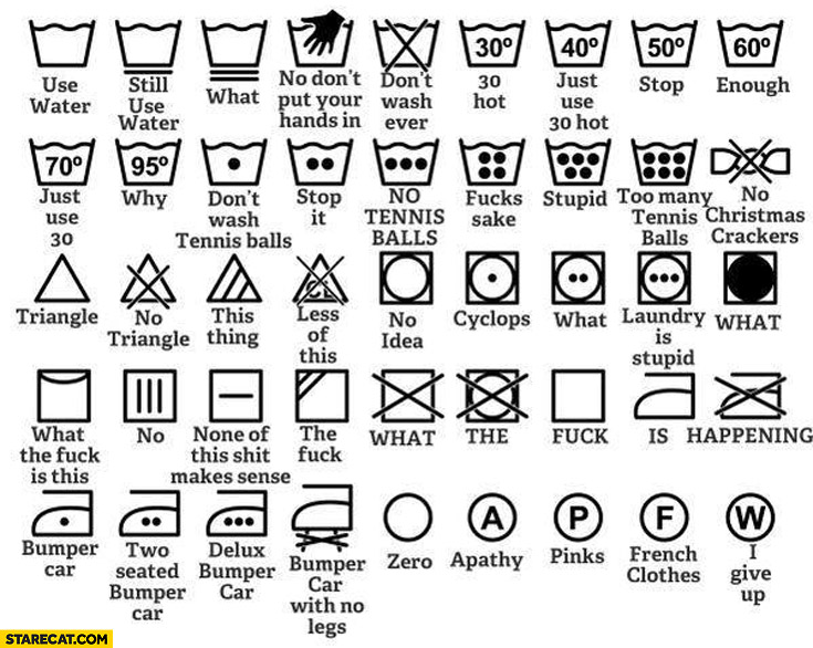 Guide to washing machine symbols explained