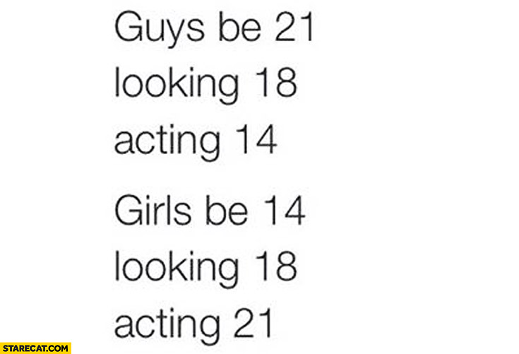 Guys be 21, looking 18, acting 14. Girls be 14, looking 18, acting 21