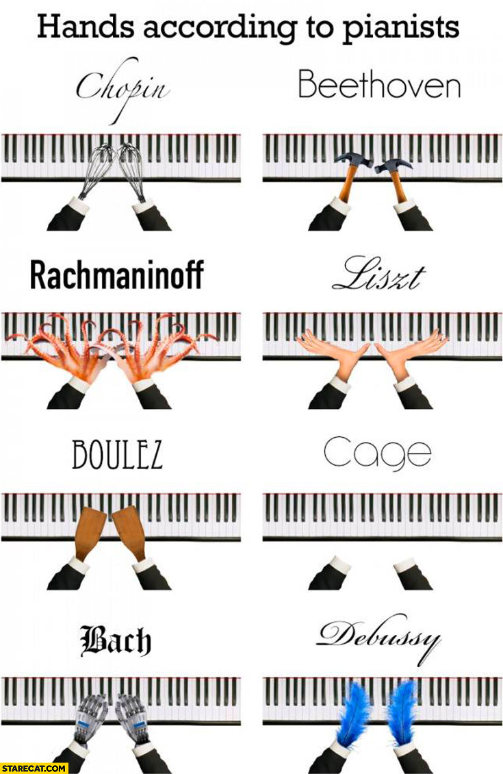 Hands according to pianists Chopin Beethoven Liszt Rachmanioff Bach Cage Debussy Boulez