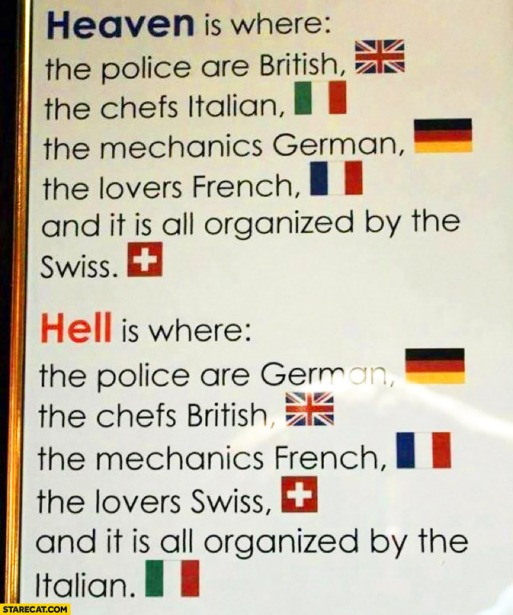 Heaven is where, hell is where. Nations British Italian German French Swiss