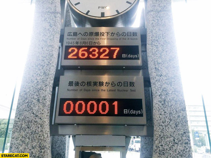 Hiroshima peace clock gets reset countdown since last nuke explosion