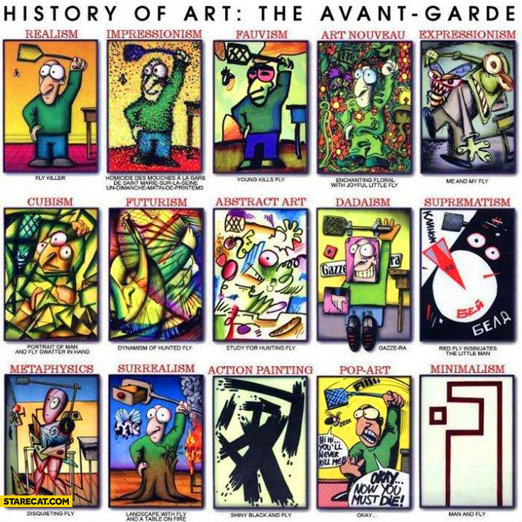 History of art the avant-garde