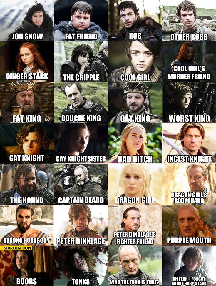 Honest Game of Thrones character names