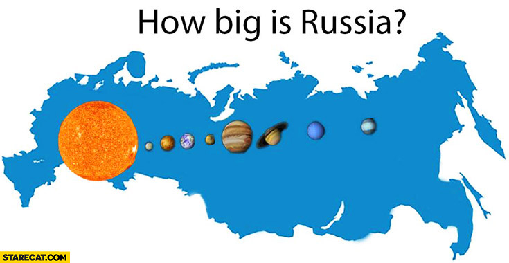 How big is Russia? Comparison to sun and planets